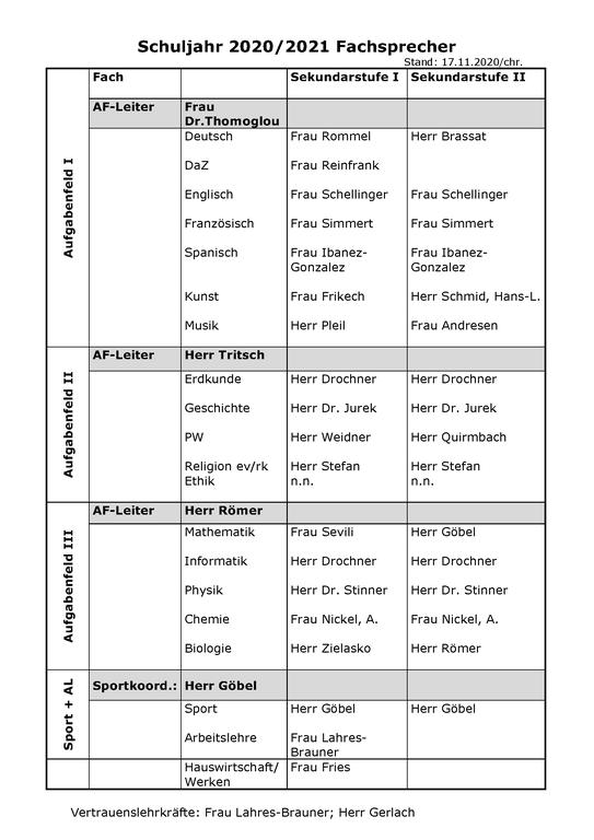 Fachsprecherliste SJ 2020_2021.png
